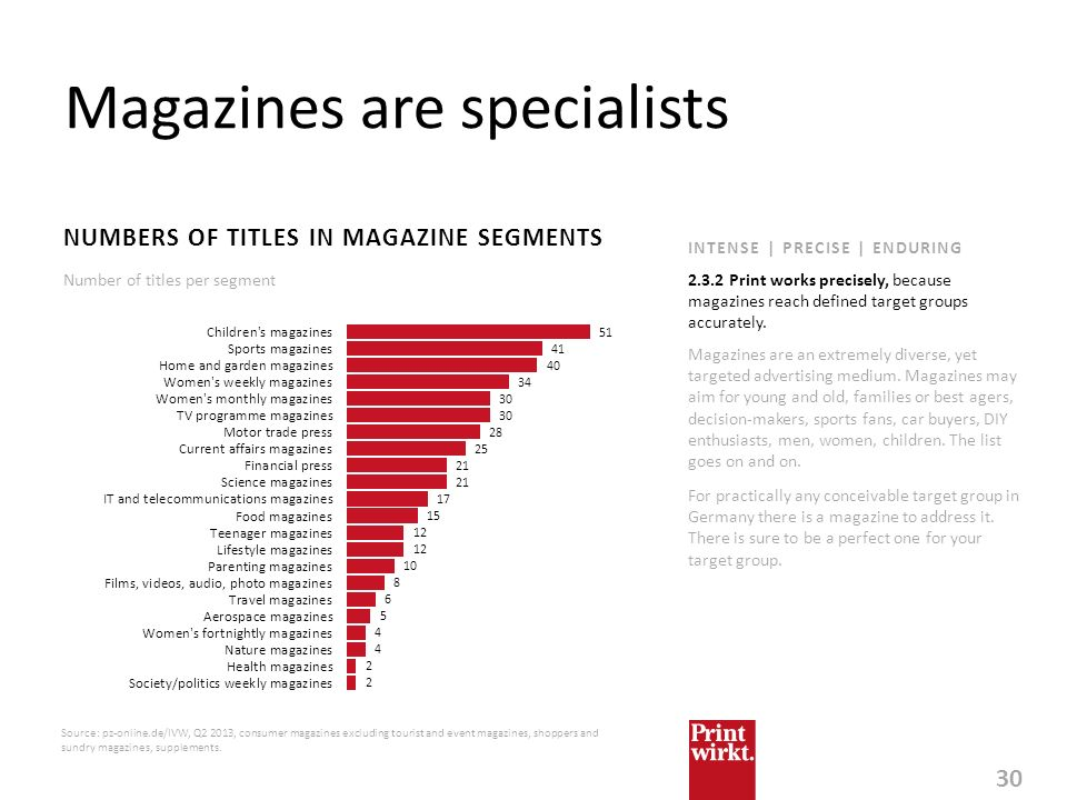 Magazines are specialists