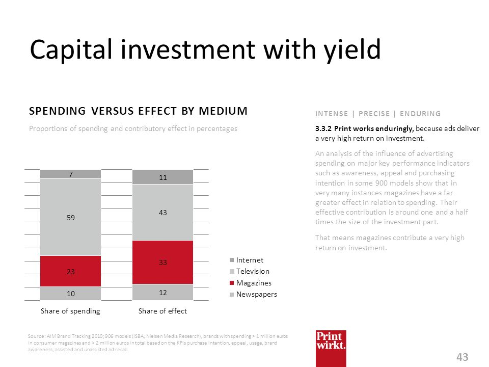 Capital investment with yield