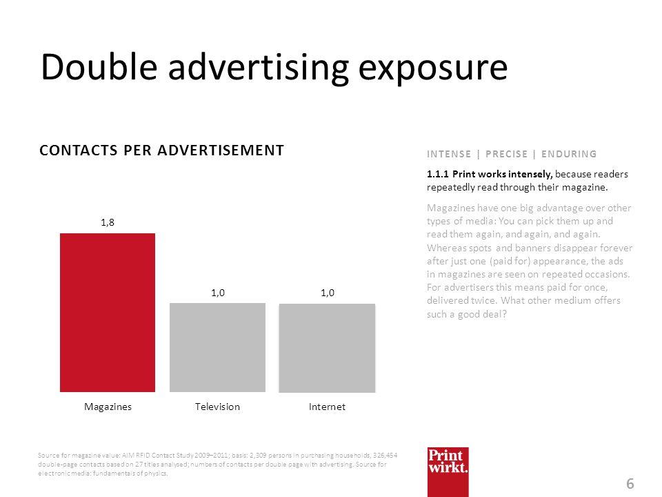 Double advertising exposure