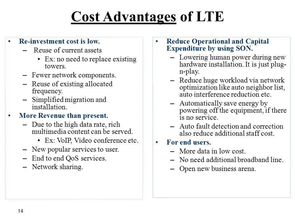 LTE- Long Term Evolution