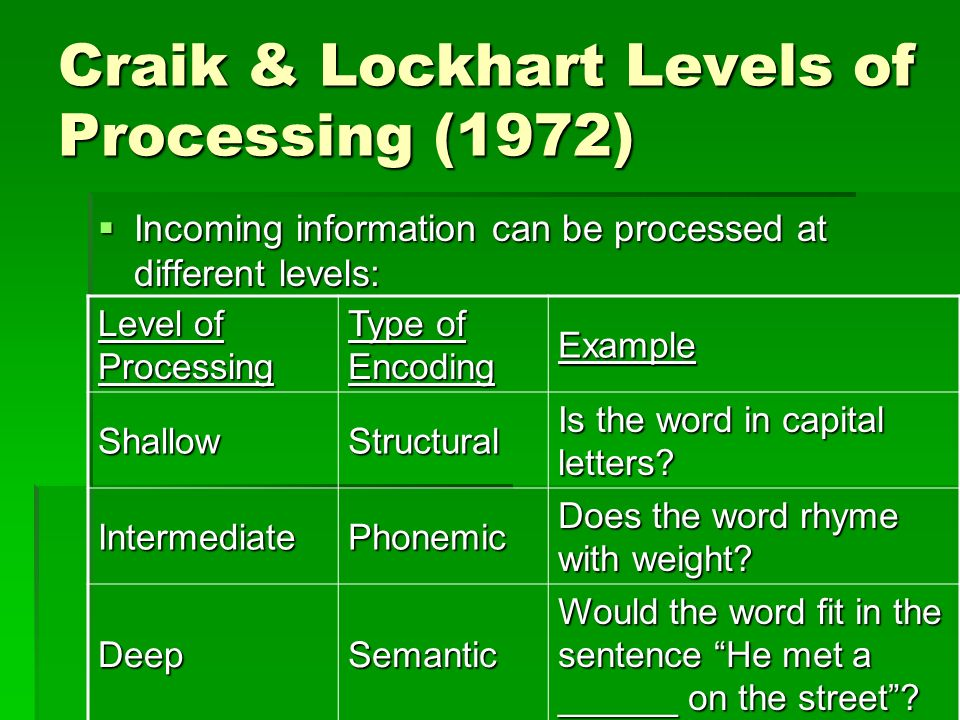 "levels of processing semantic processing and To show how different levels of processing affects the memory ""people who process information deeply (ie semantic processing) tend to remember more than those who process information."