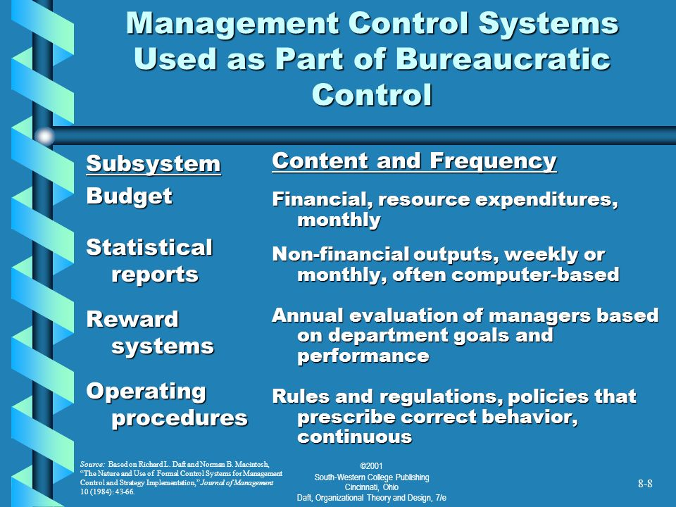 bureaucratic control systems Control systems based on bureaucratic/market mechanisms insufficient, empowerment necessary for directing today's workforce because of changes in.