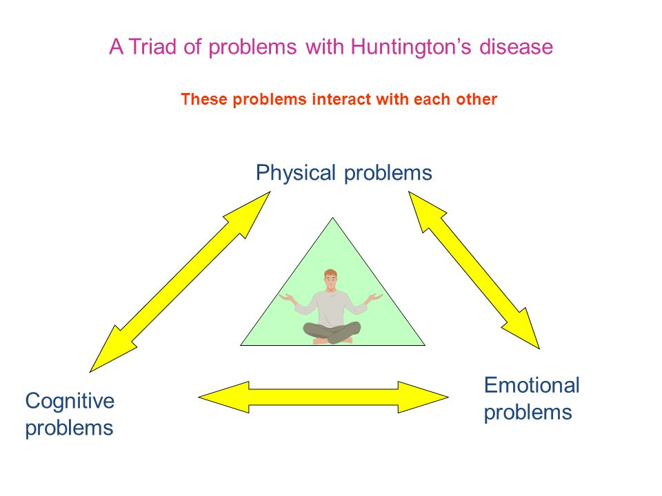 Huntington\'s Disease An Overview - ppt download