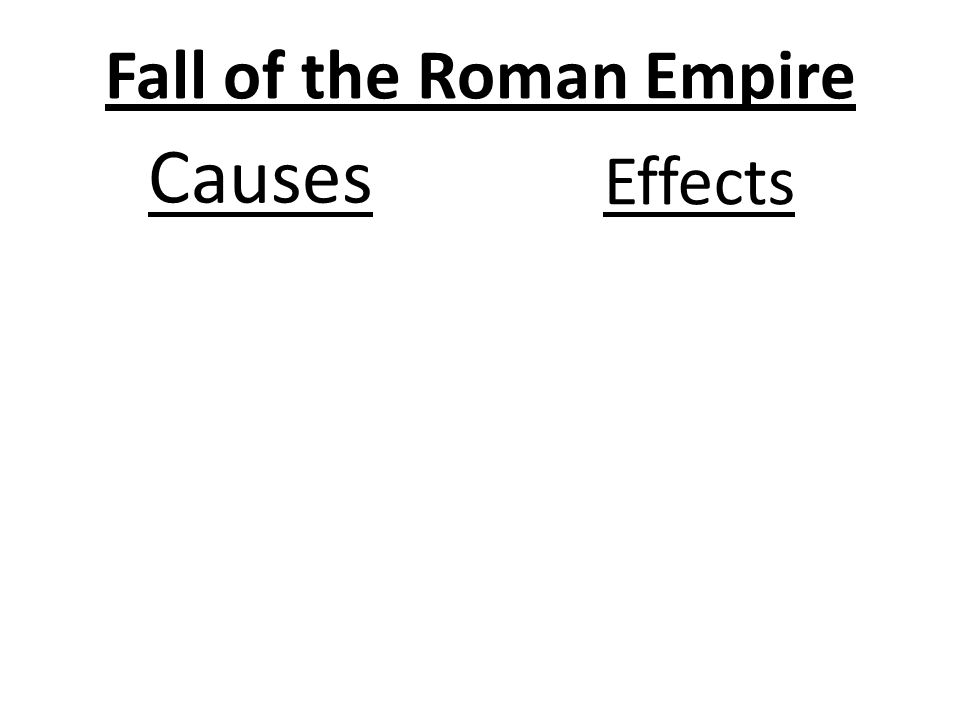 the reasons and effects of the fall of the roman empire Barbarian invasions of the roman empire the fall of the roman empire is a great lesson in cause and effect (causes from within the roman empire).