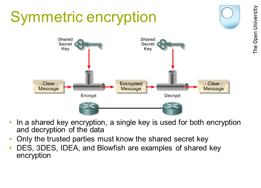 secure hash algorithm in cryptography pdf