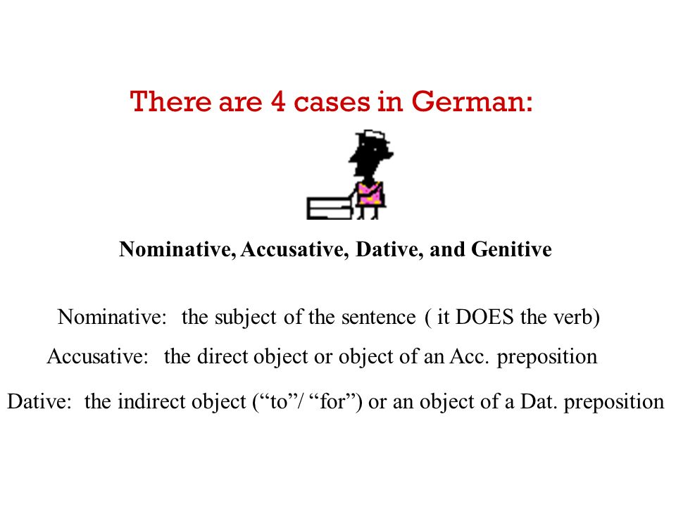 Nominative, Accusative, Dative, and Genitive