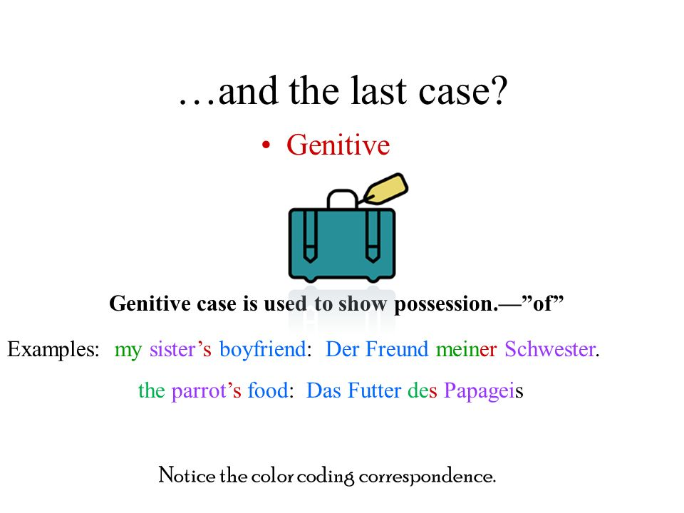 Genitive case is used to show possession.— of