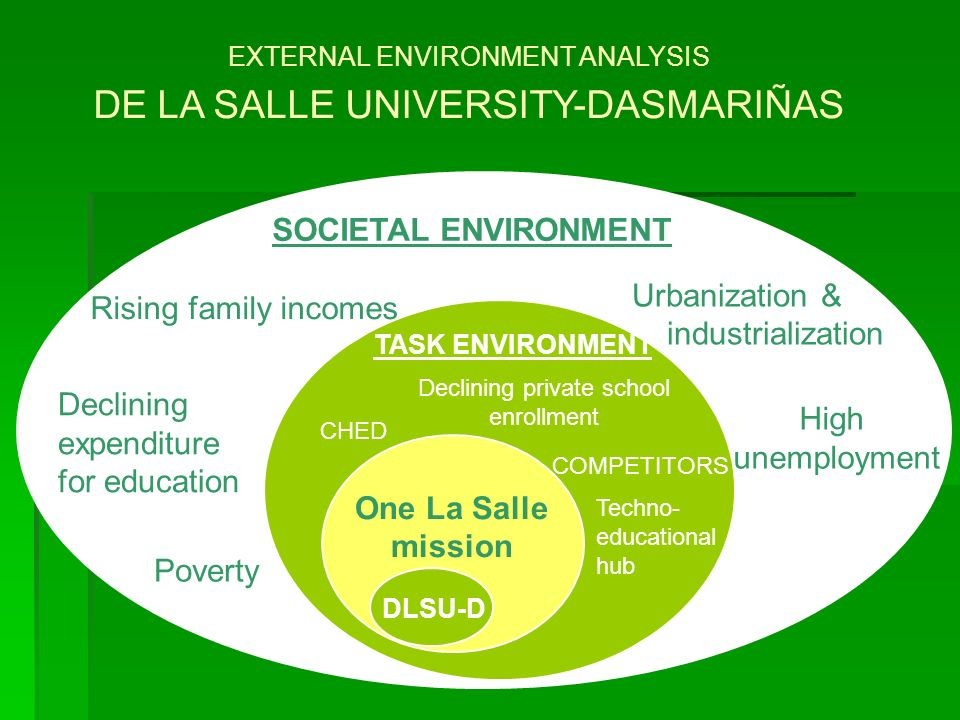 an analysis of a classroom and external school physical environment School climate as social learning environment is an important aspect of student experi- ence and a particularly powerful predictor of motivational factors (hamre & pianta, 2010 weigand & burton, 2002 wang, haertel, & walber, 1993.