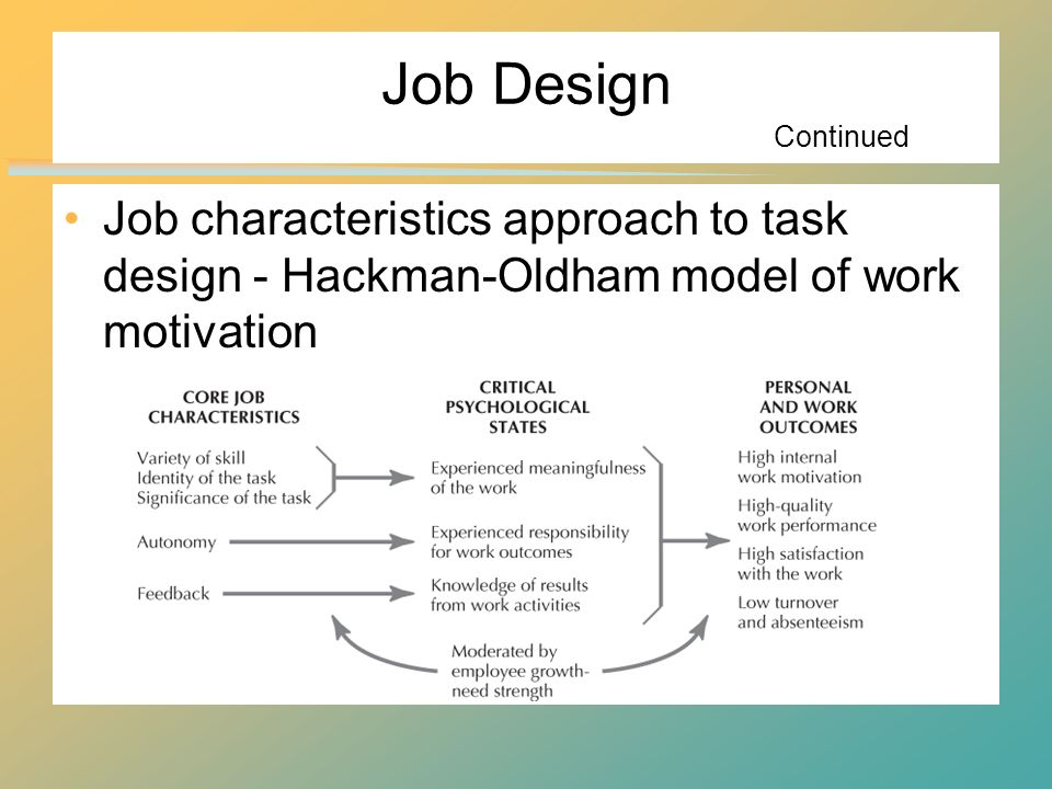 motivation and job design Some of the popular methods of job design used are (see figures 52): 1 work simplification  2 job rotation  3 job enrichment  4 job enlargement   change aimed at enriching jobs motivation generated by the changes 1 removing some controls while retaining accountability.