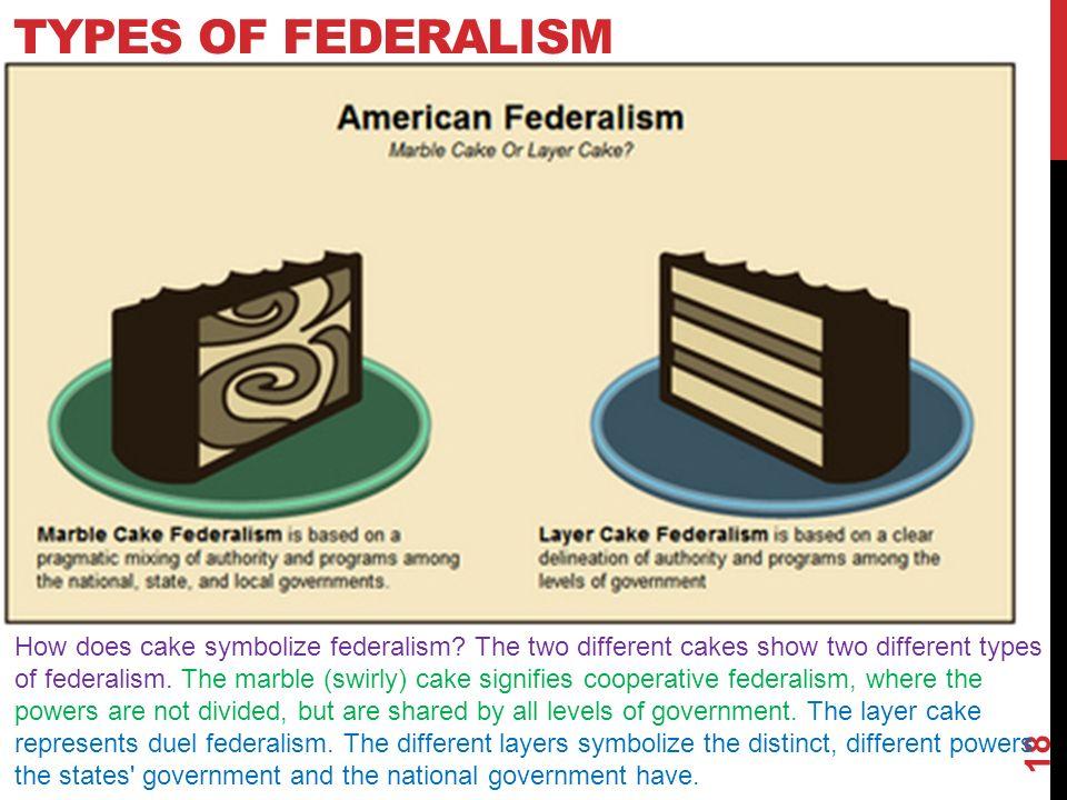federalism questions
