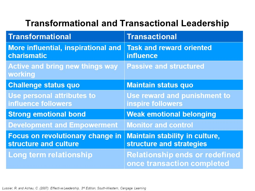 transaction focused and relationship leadership