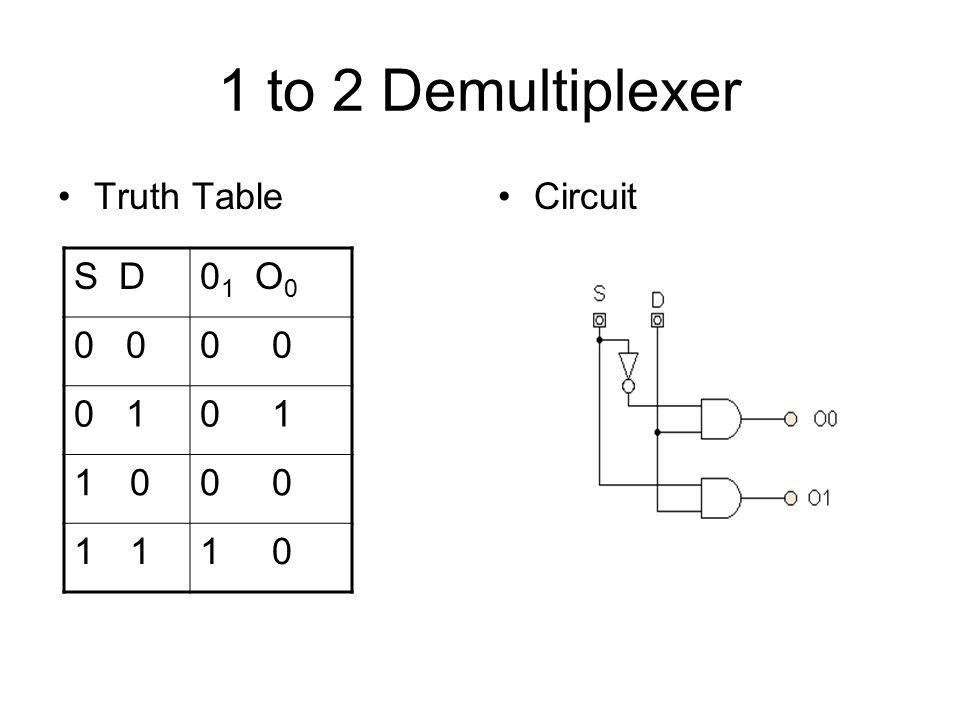 Logic diagram of multiplexer and demultiplexer wiring for Circuit multiplexeur