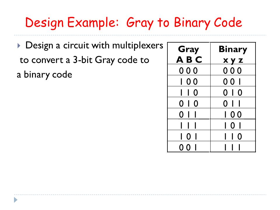 Circuit Diagram For Binary To Gray Code Conversion ...