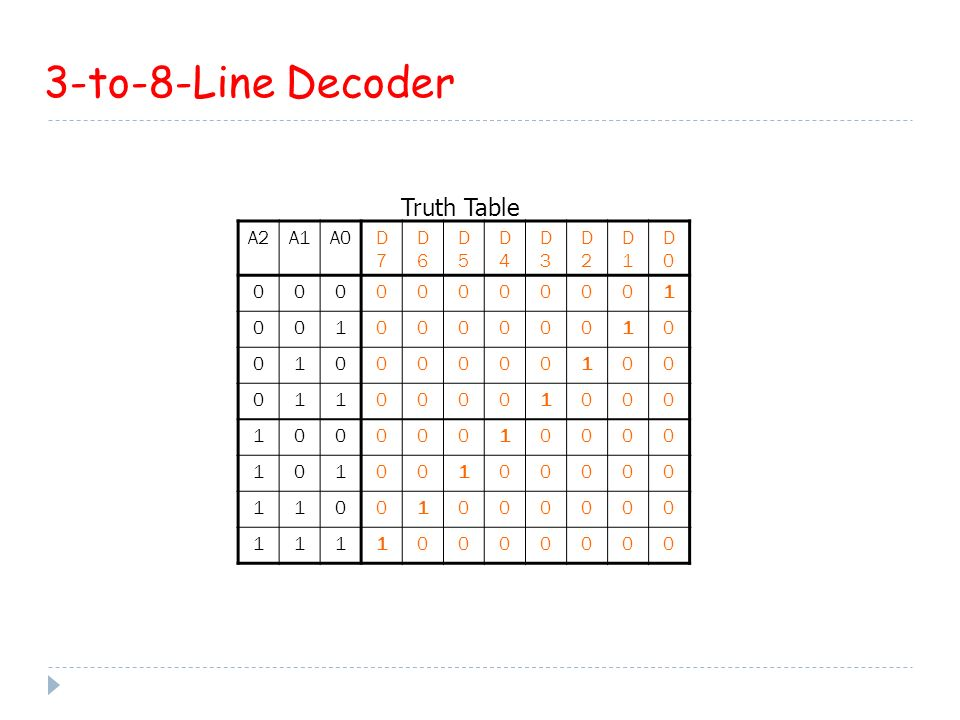 decoders  encoders  multiplexers
