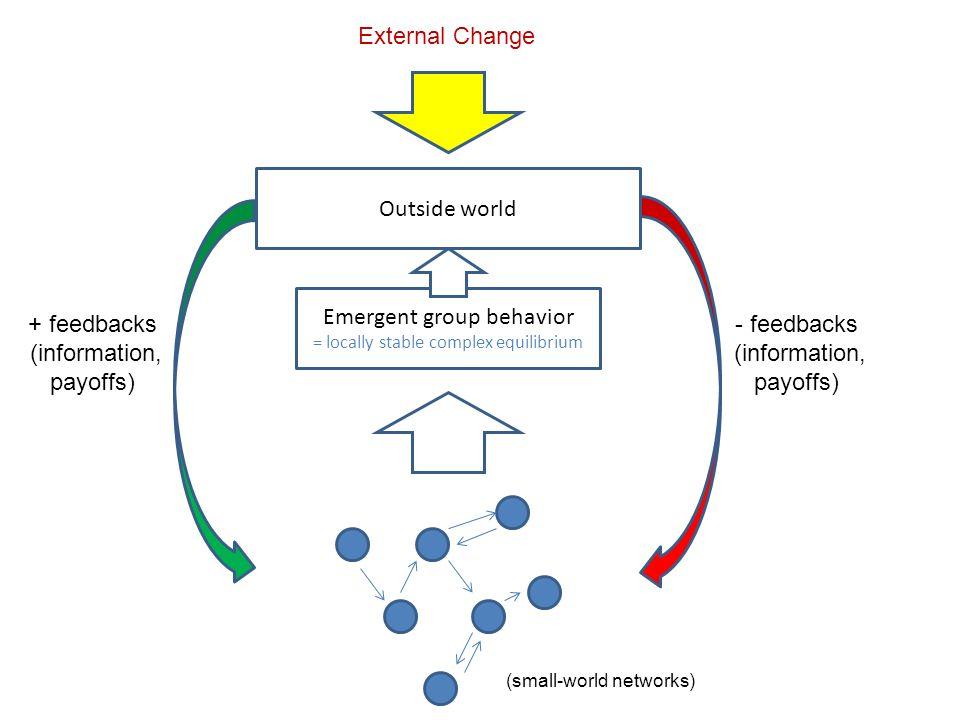 Emergent Group Behavior Model 7