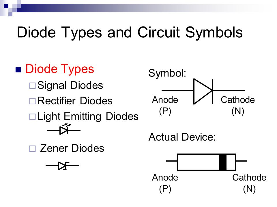 Iec Symbol Reference together with Diode Types And Circuit Symbols in addition Kbp G Bp furthermore Main Qimg D Ccb Be A E D Fb C D D likewise Semiconductor Diode. on rectifier diode circuit symbol