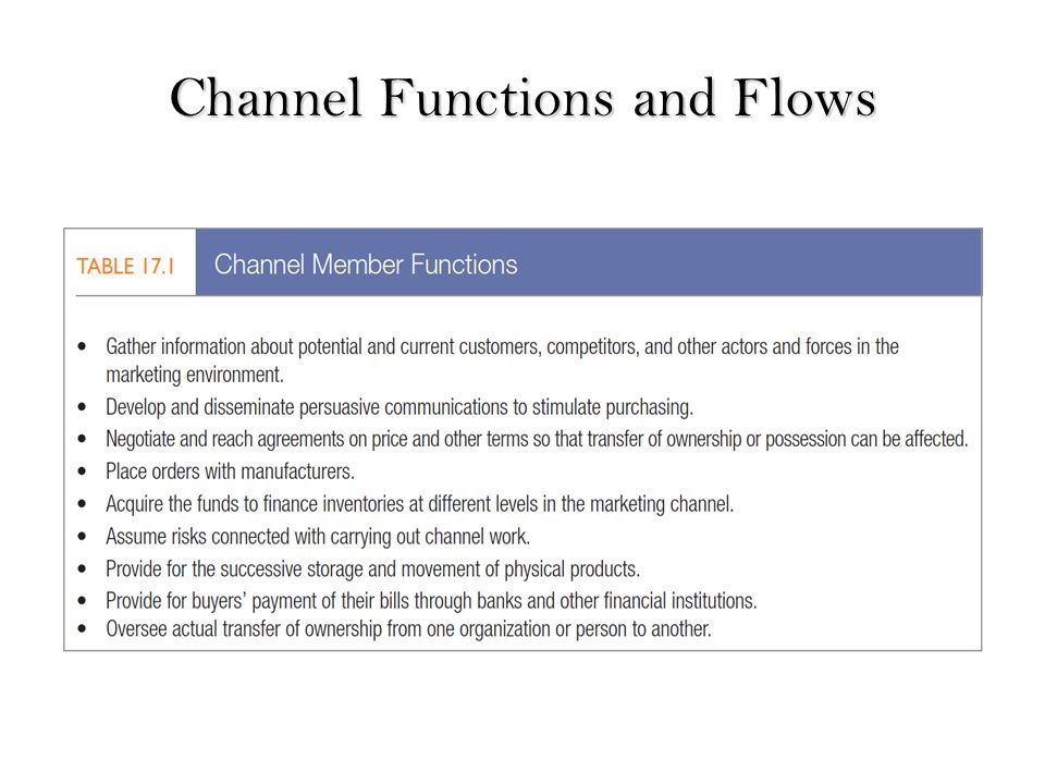 key functions of marketing channel members Study 96 test 3 chapter 12 test flashcards from  the size and power of one or a few dominant channel members a) horizontal marketing  key requirement is .