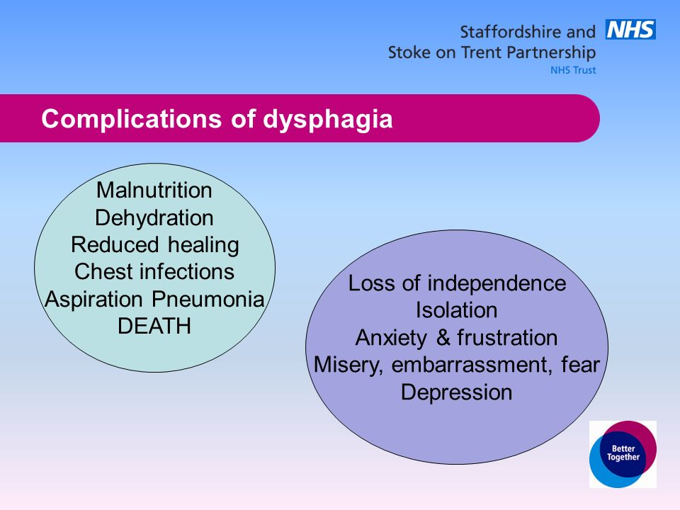 literature review dehydration and dysphagia Dehydration in neonates and preterm infants is a severe diagnosis that can have critical results if not quickly identified and treated dehydration can cause difficulties in infants who are typically developing and those with developmental challenges.
