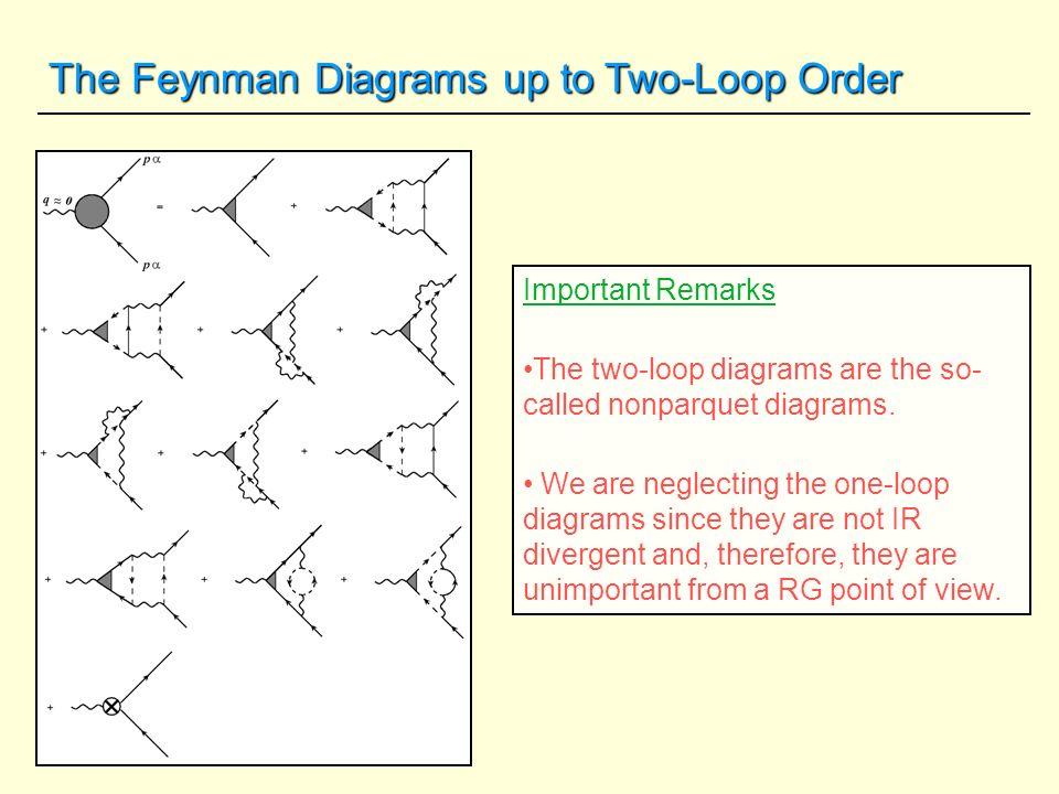 Hd Wallpapers Understanding Feynman Diagrams Wallpaper Iphone Plus