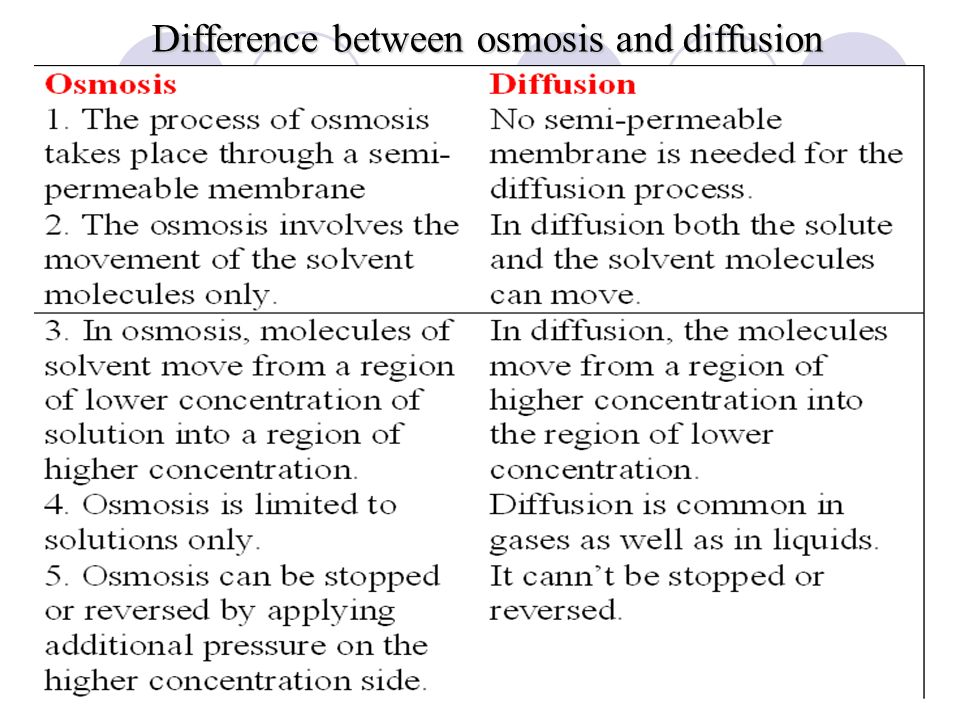 difference between diffusion and osmosis Osmosis and diffusion are two processes that involve the transmission of particles from one area to another osmosis is actually a specific type of diffusion osmosis is the process that allows a liquid to pass through the cell wall of a living organism it generally occurs when a solvent (such as .
