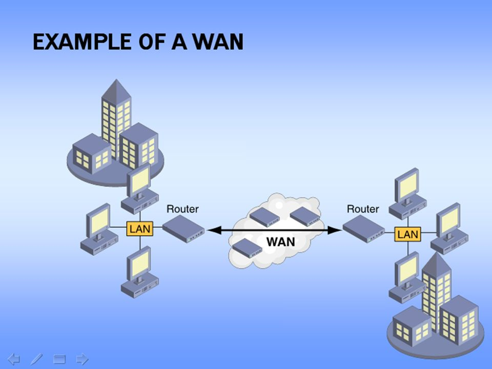 Networking Basics Ppt Video Online Download
