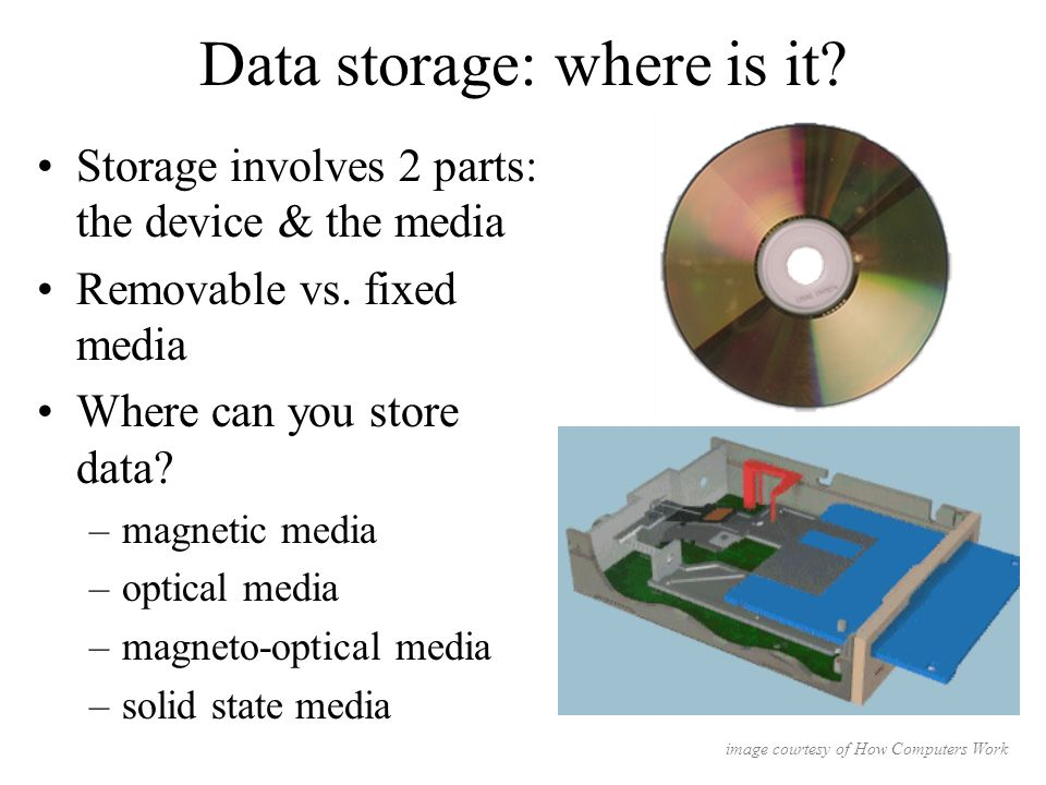 an analysis of long term storage and short term storage in computers and storage devices Primary storage devices (8) + data center storage  require a continuous power supply to retain data or program code persistently on a short- or long-term basis.