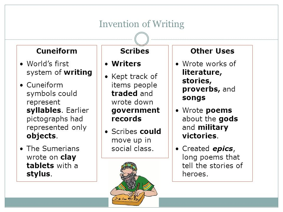 invention of writing Writing ushered in history as we know it  agriculture required expertise and detailed recordkeeping, two elements that led directly to the invention of writing, historians say.