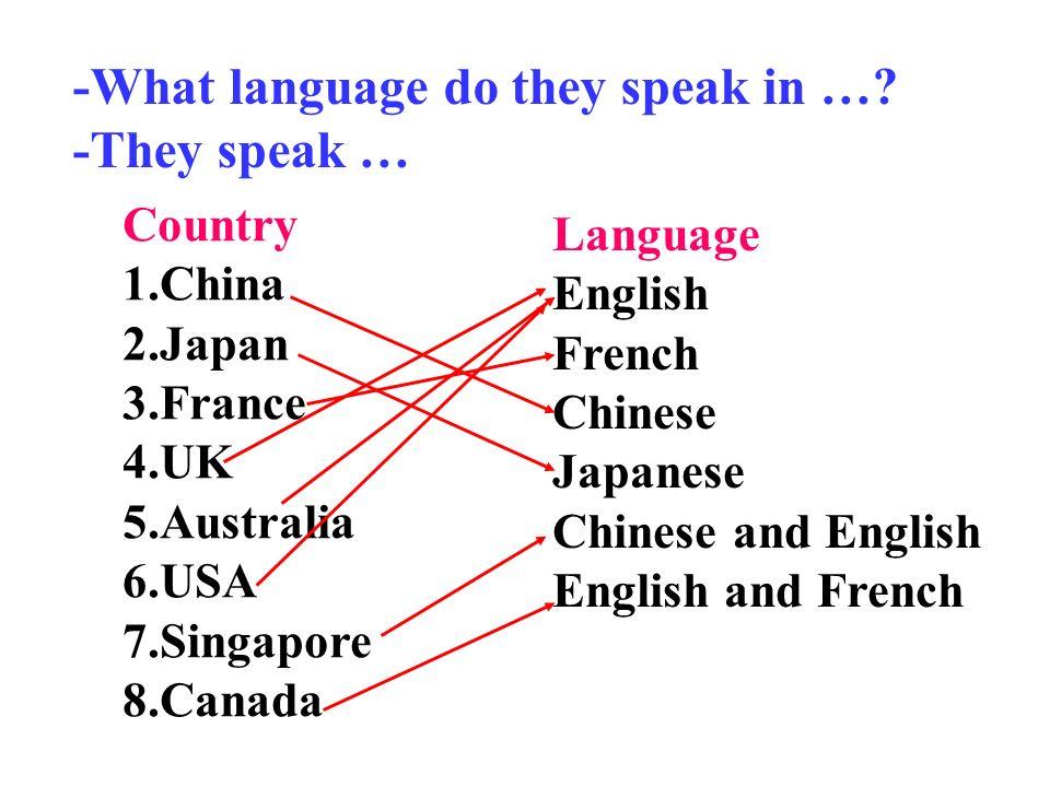French language in Canada - Wikipedia