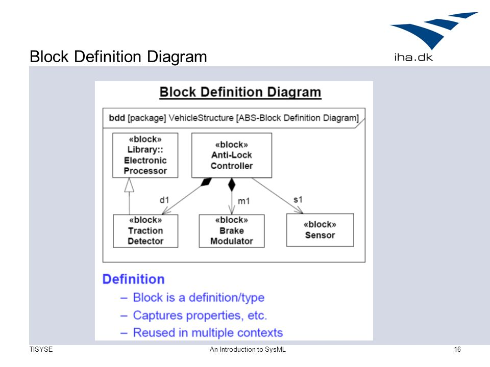 An introduction to sysml ppt video online download block definition diagram ccuart Image collections