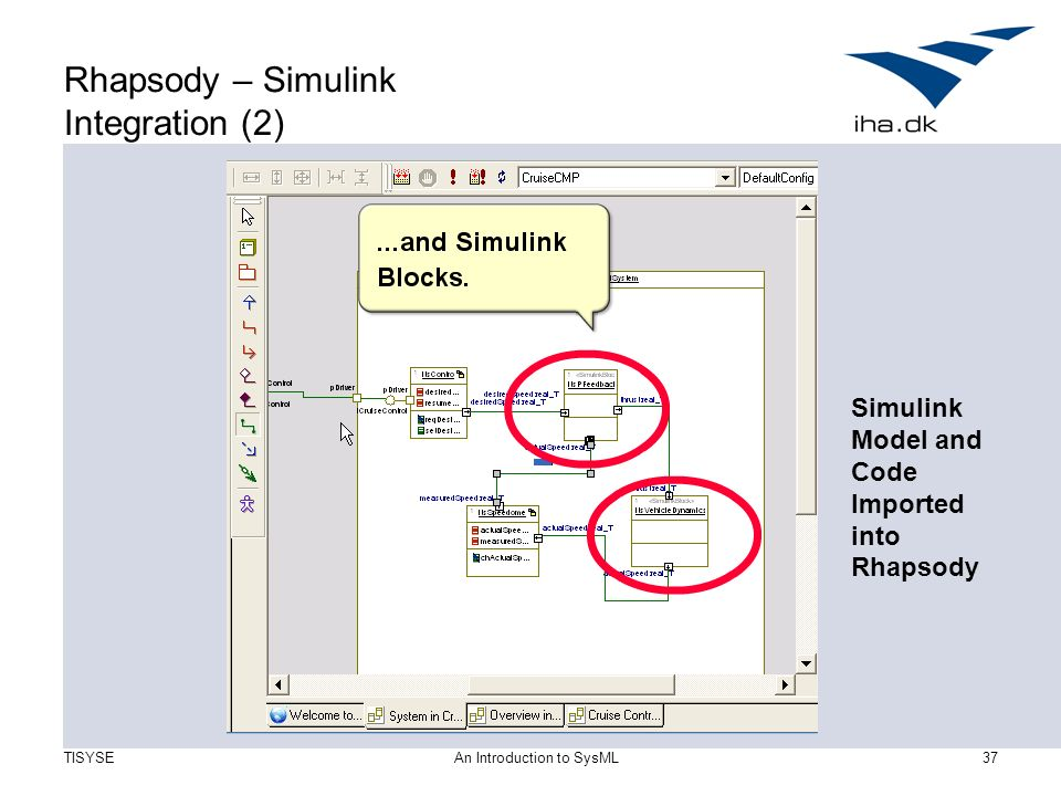 An introduction to sysml ppt video online download 37 rhapsody simulink integration ccuart Image collections