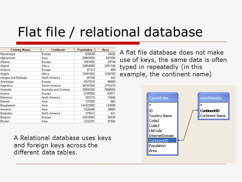 files and relational databases A relational database management system (rdbms) is a program that allows you to create, update, and administer a relational database most relational database management systems use the sql language to access the database.