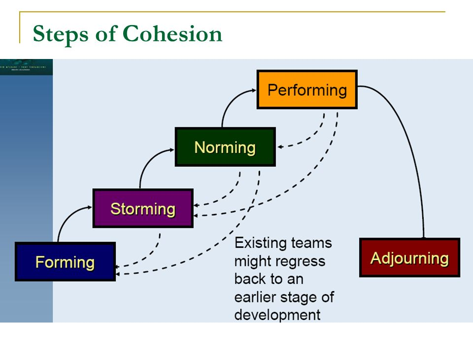 Steps of Cohesion