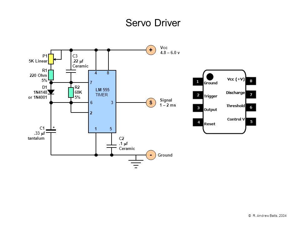 servo driver