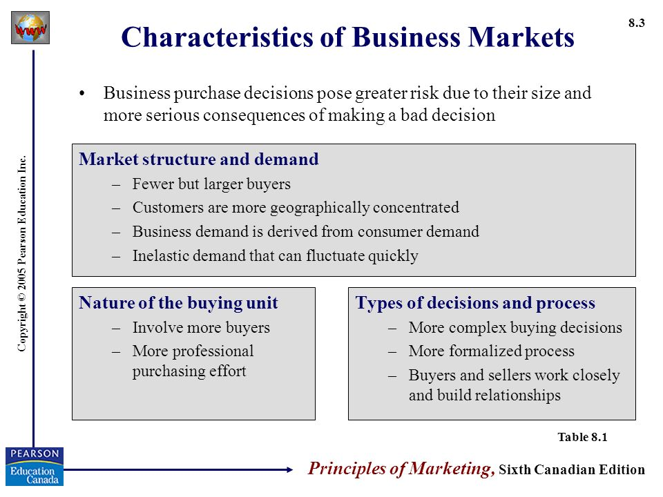 characteristics of business markets Business markets and business buyer behavior chapter 6  and the decision  process characteristics of business markets.