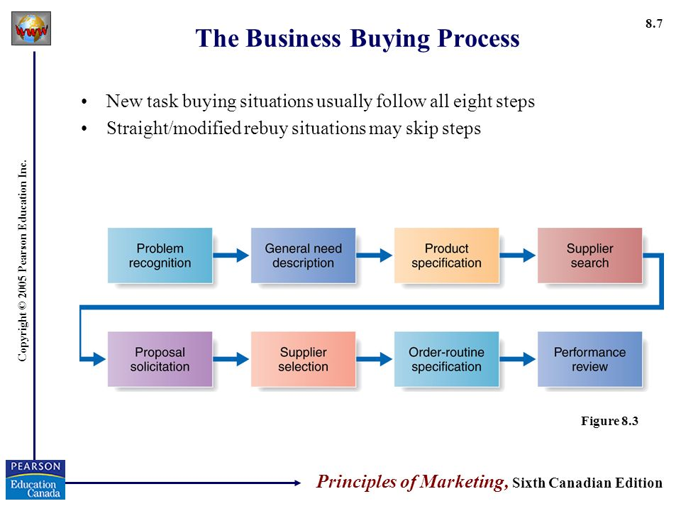 Secrets of a Serial Entrepreneur: A Business Dragon\'s Guide