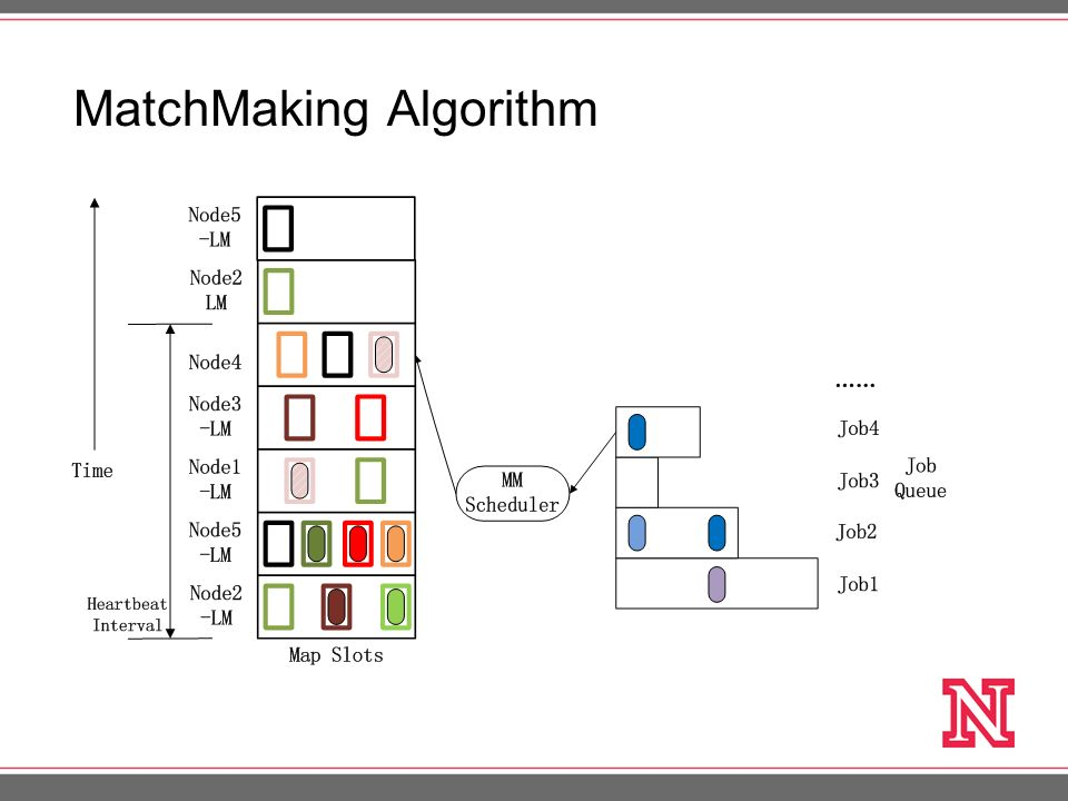 matchmaking algorithm Exact string matching algorithms animation in java, introduction.