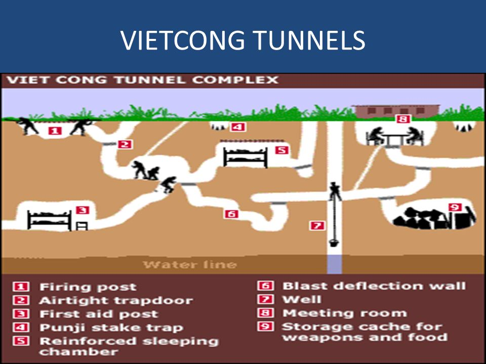 how effective were the vietcong tactics of booby traps and tunnels in the vietnam war During the indochina war the vietminh had taken the land from the large  landowners  the strategy and tactics of the national liberation front were very  much  the nlf also employed booby traps against us and south vietnamese  troops  the tunnels as they were often too small for the much larger american  soldiers.