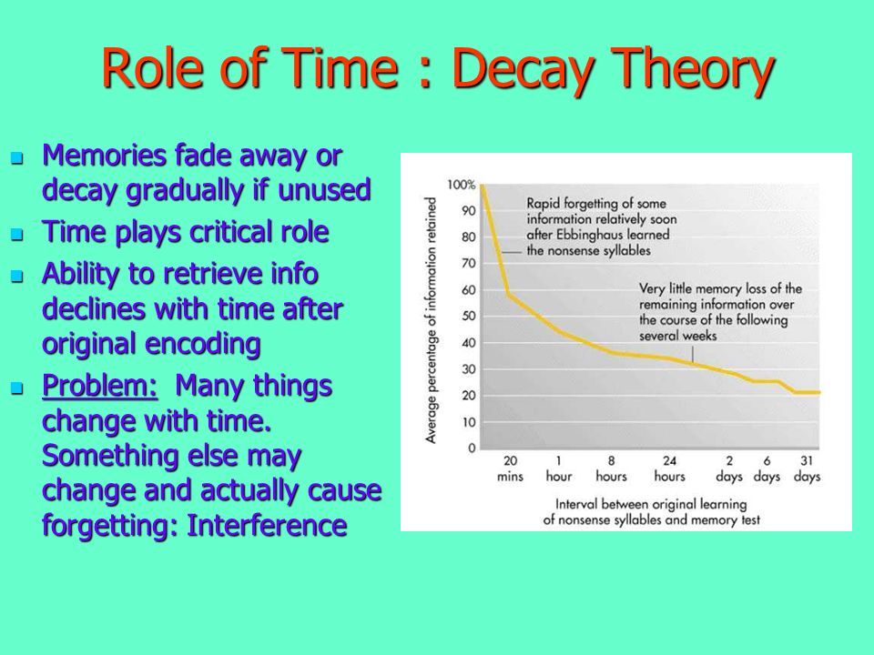 Decay Memory Forgetting Theories En...
