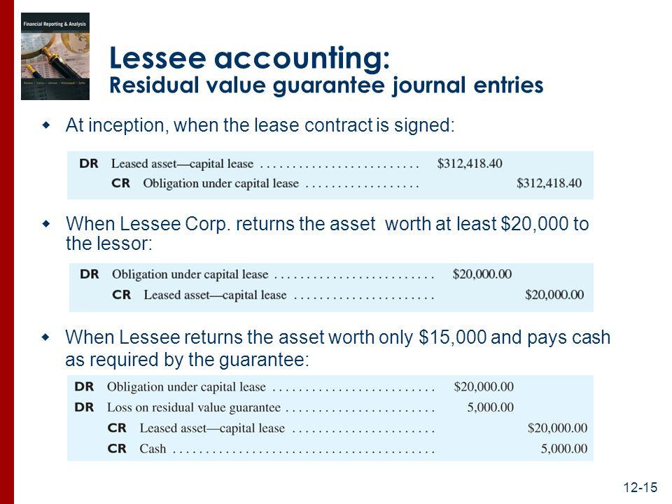 Accounting Guarantee