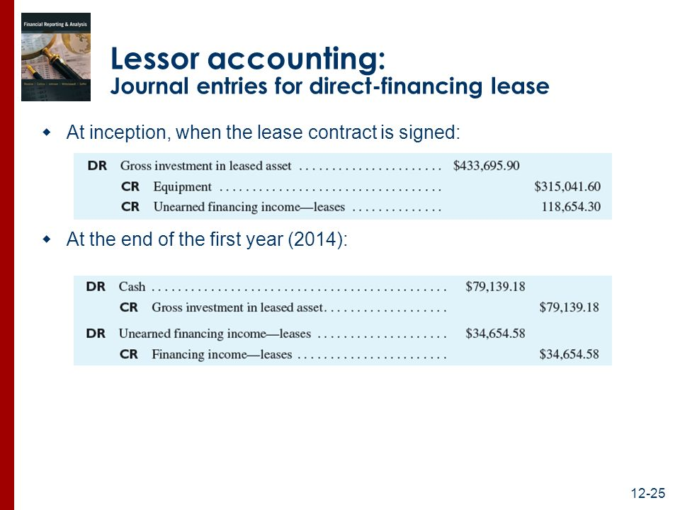 Accounting For Lease