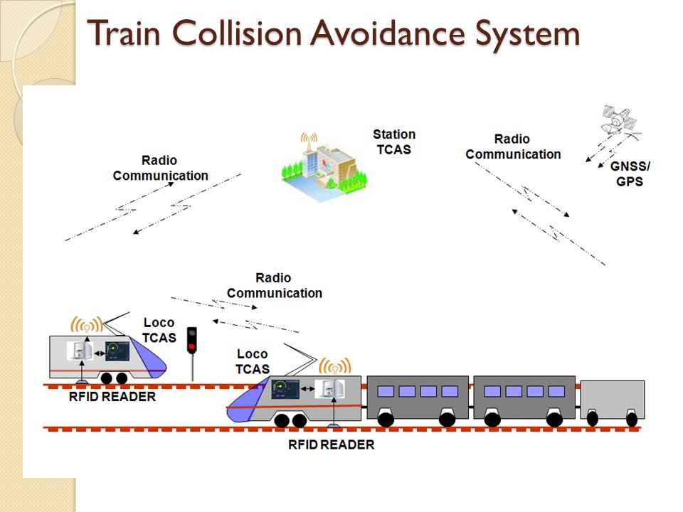Signalling Trends On Main Line And Metros Ppt Video