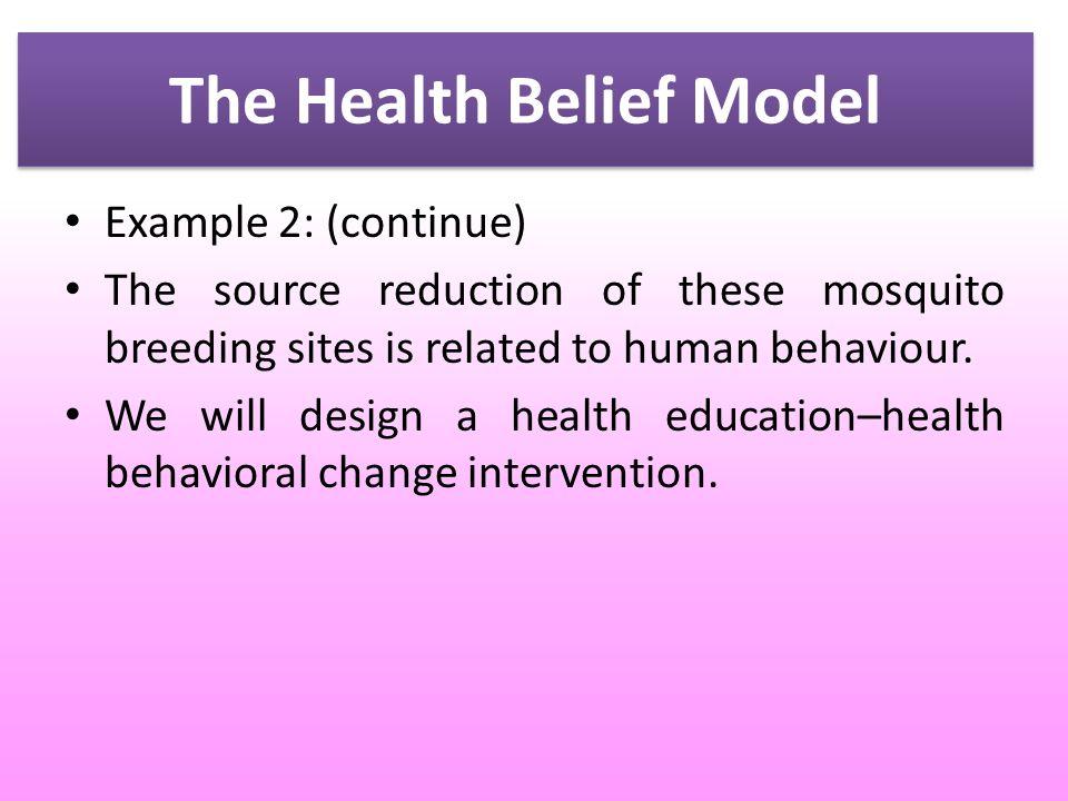 Health Belief Model Smoking Clipartsgram