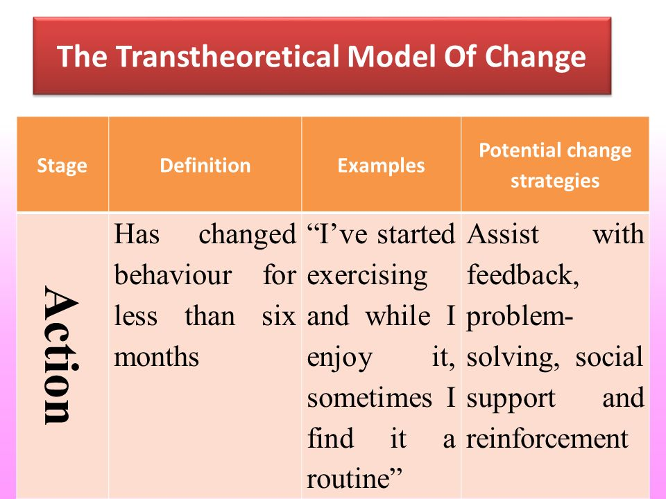 transtheoretical model stages of change pdf