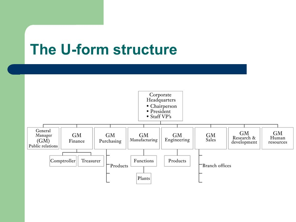 Strategy and Structure ppt video online