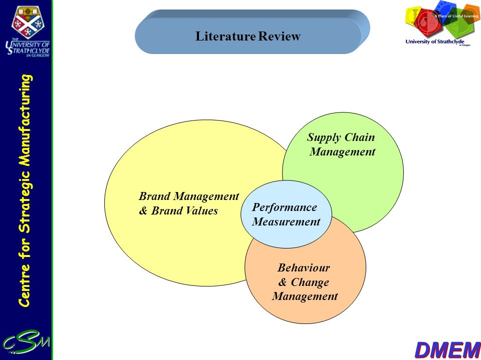 Literature review samples on change management