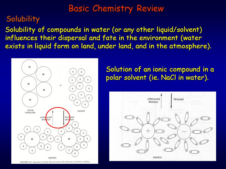 solubility behavior of organic compounds Lab 3: solubility of organic compounds pre-lab the relative solubility of organic compounds in various you to predict solubility behavior and to.
