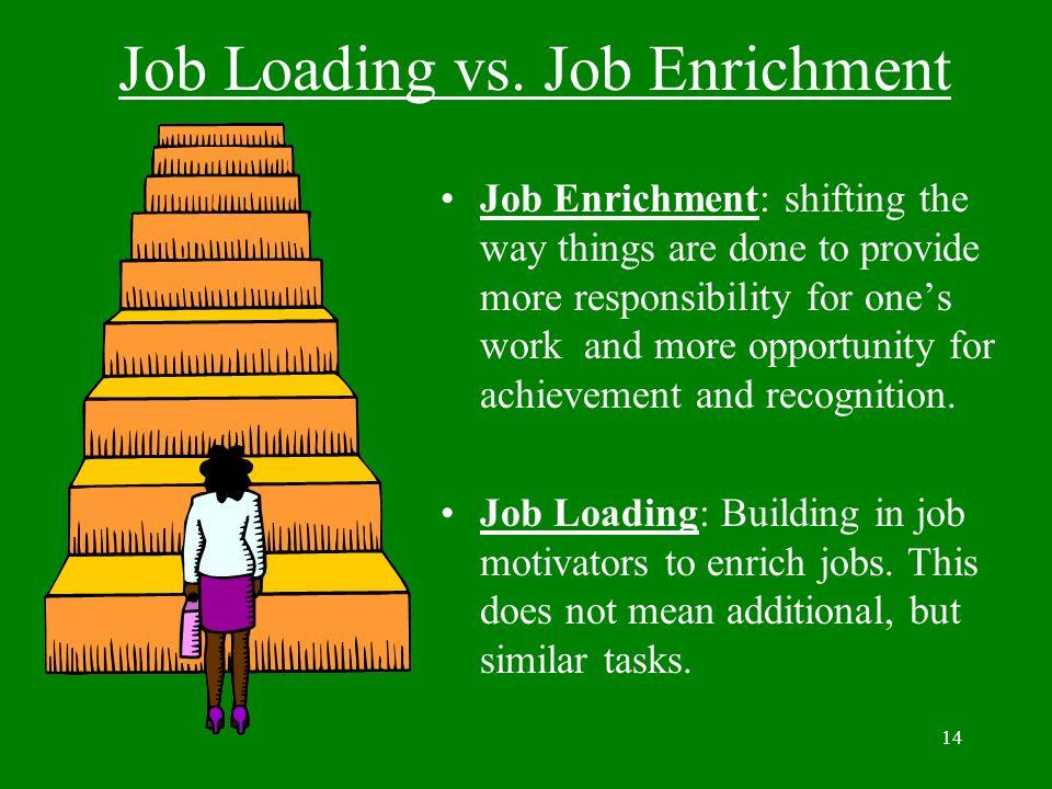 Job Loading vs. Job Enrichment
