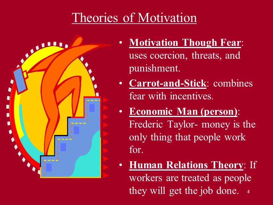 Theories of Motivation