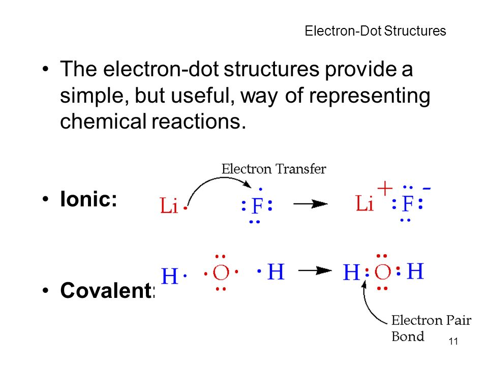 N2h4 Lewis Dot Structure ionic and covalent bon...