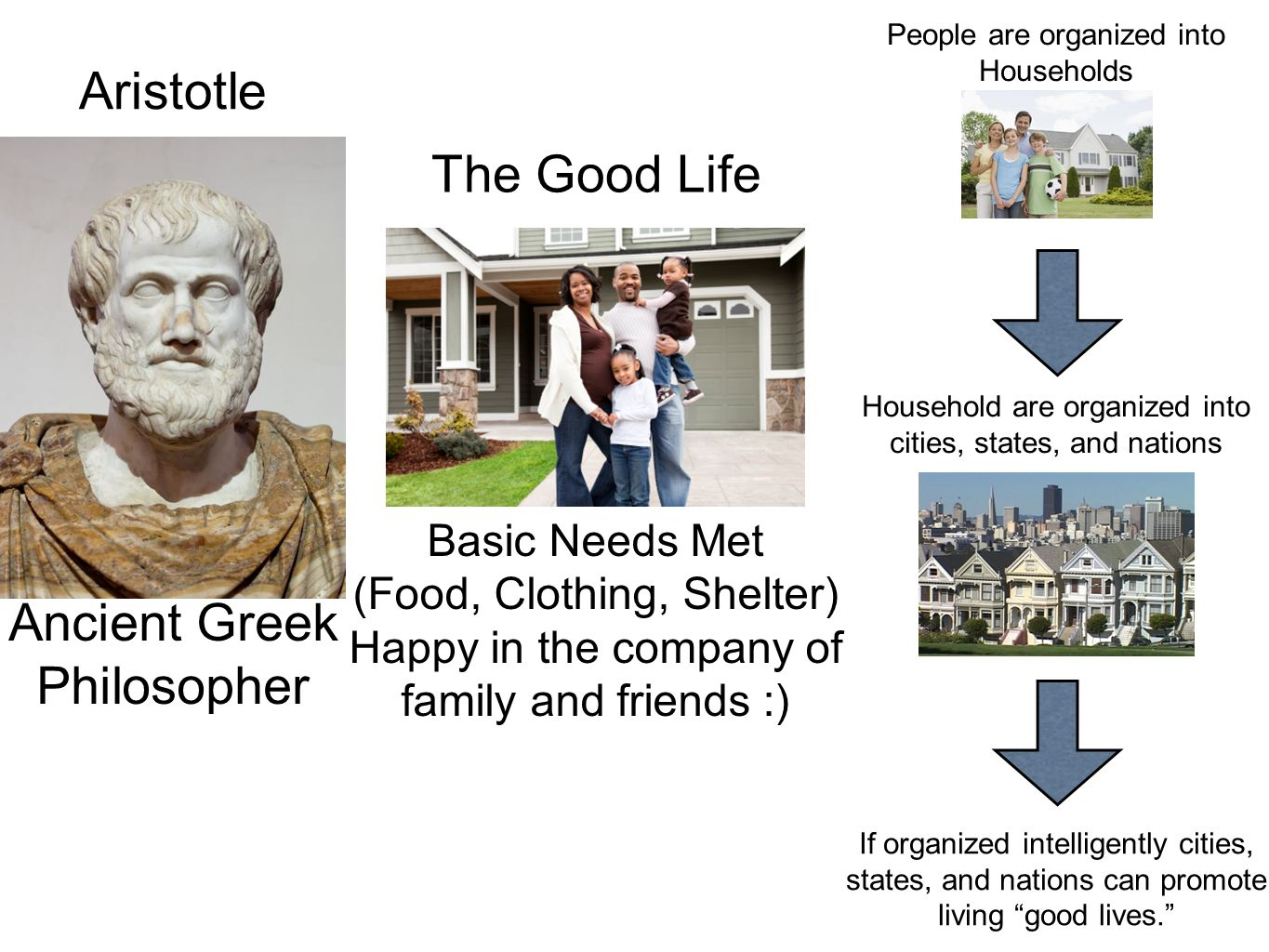 aristotle and the good life For aristotle, morality is the study of the good life the good life includes good  choices, good actions, good habits, good character.